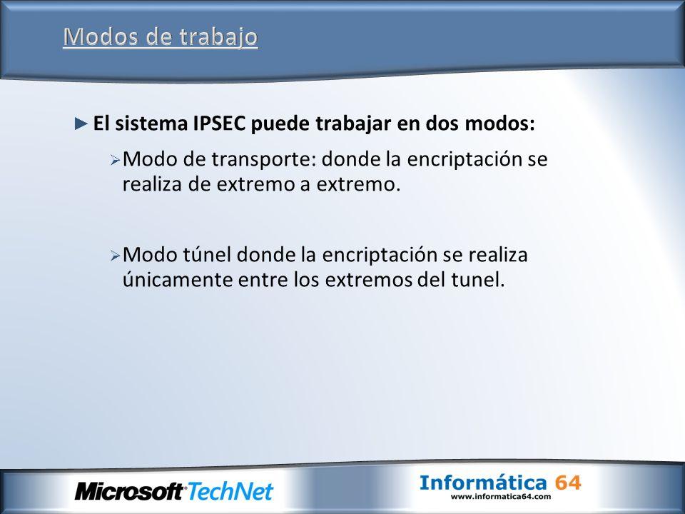 El sistema IPSEC puede trabajar en dos modos: Modo de transporte: donde la encriptación se realiza de extremo a extremo. Modo túnel donde la encriptac
