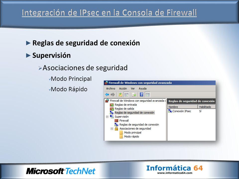 Reglas de seguridad de conexión Supervisión Asociaciones de seguridad Modo Principal Modo Rápido