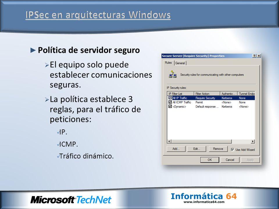 Política de servidor seguro El equipo solo puede establecer comunicaciones seguras. La política establece 3 reglas, para el tráfico de peticiones: IP.