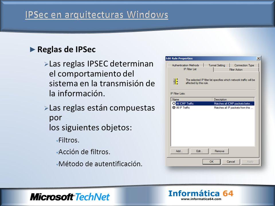 Reglas de IPSec Las reglas IPSEC determinan el comportamiento del sistema en la transmisión de la información. Las reglas están compuestas por los sig