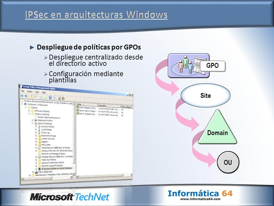 Despliegue de políticas por GPOs Despliegue centralizado desde el directorio activo Configuración mediante plantillas Domain OU Site GPO