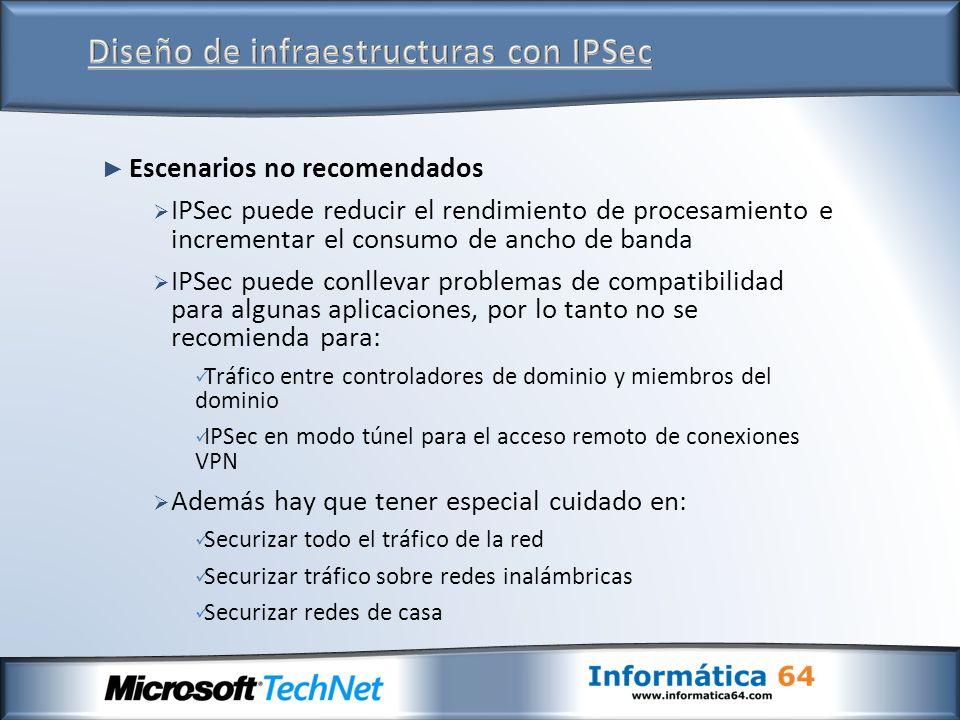 Escenarios no recomendados IPSec puede reducir el rendimiento de procesamiento e incrementar el consumo de ancho de banda IPSec puede conllevar proble