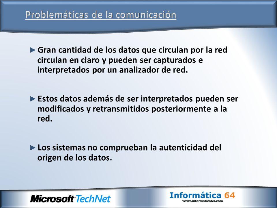 Soluciones: Red : IPv6 -> IPSec.Transporte: TLS SSL Aplicación: HTTP-s FTP-s S/MIME SSH.