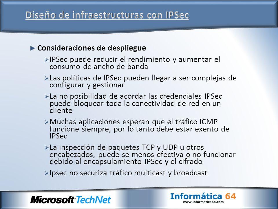 Consideraciones de despliegue IPSec puede reducir el rendimiento y aumentar el consumo de ancho de banda Las políticas de IPSec pueden llegar a ser co
