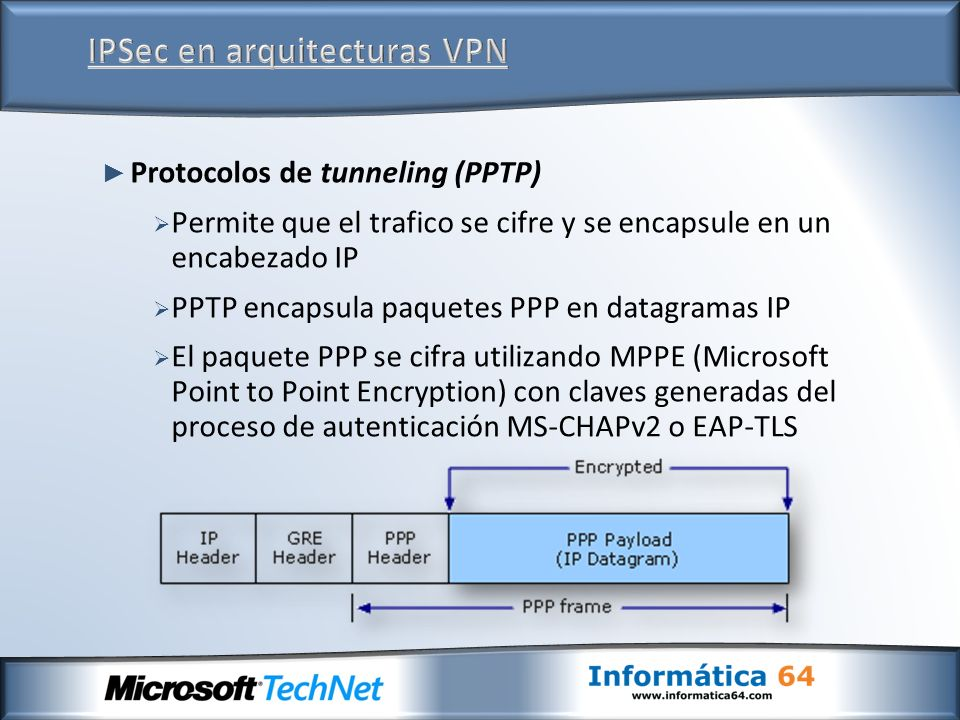 Protocolos de tunneling (PPTP) Permite que el trafico se cifre y se encapsule en un encabezado IP PPTP encapsula paquetes PPP en datagramas IP El paqu