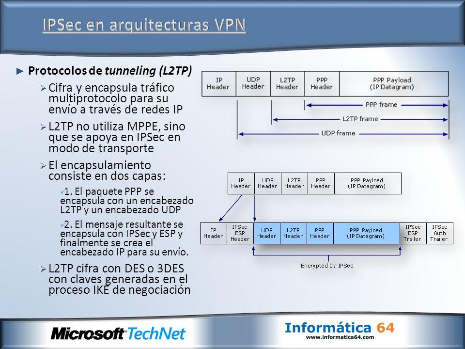 Protocolos de tunneling (L2TP) Cifra y encapsula tráfico multiprotocolo para su envío a través de redes IP L2TP no utiliza MPPE, sino que se apoya en