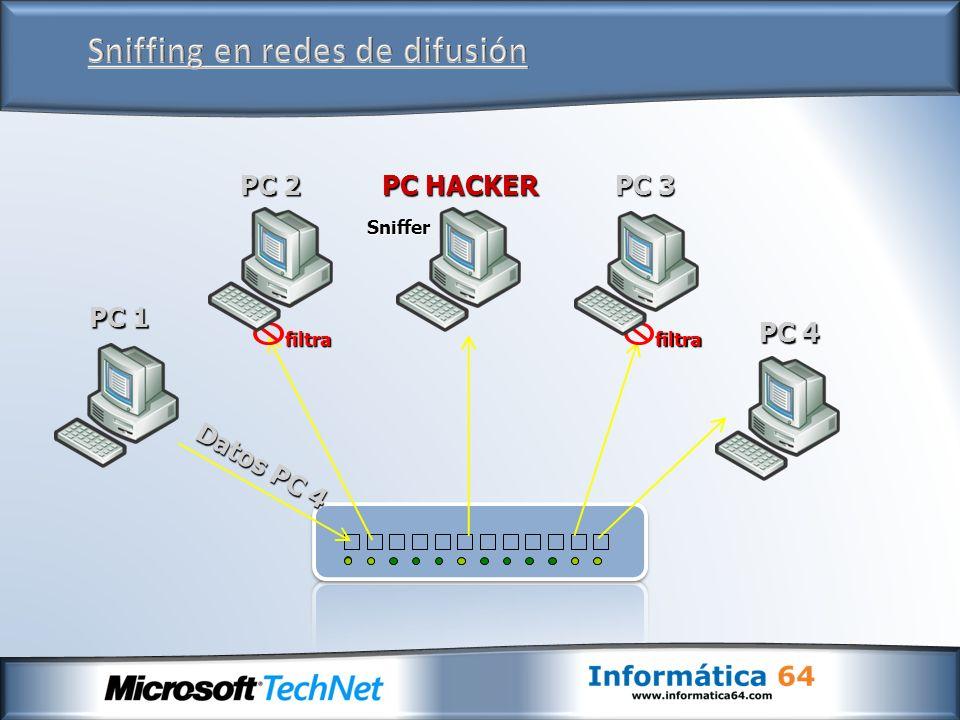 Escenarios no recomendados IPSec puede reducir el rendimiento de procesamiento e incrementar el consumo de ancho de banda IPSec puede conllevar problemas de compatibilidad para algunas aplicaciones, por lo tanto no se recomienda para: Tráfico entre controladores de dominio y miembros del dominio IPSec en modo túnel para el acceso remoto de conexiones VPN Además hay que tener especial cuidado en: Securizar todo el tráfico de la red Securizar tráfico sobre redes inalámbricas Securizar redes de casa