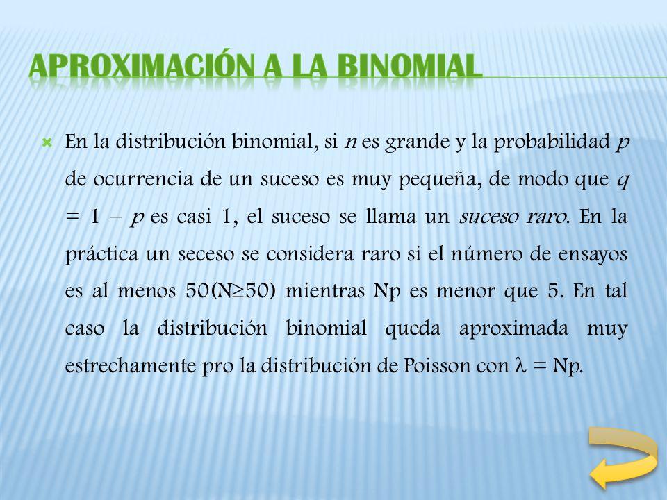 En la distribución binomial, si n es grande y la probabilidad p de ocurrencia de un suceso es muy pequeña, de modo que q = 1 – p es casi 1, el suceso