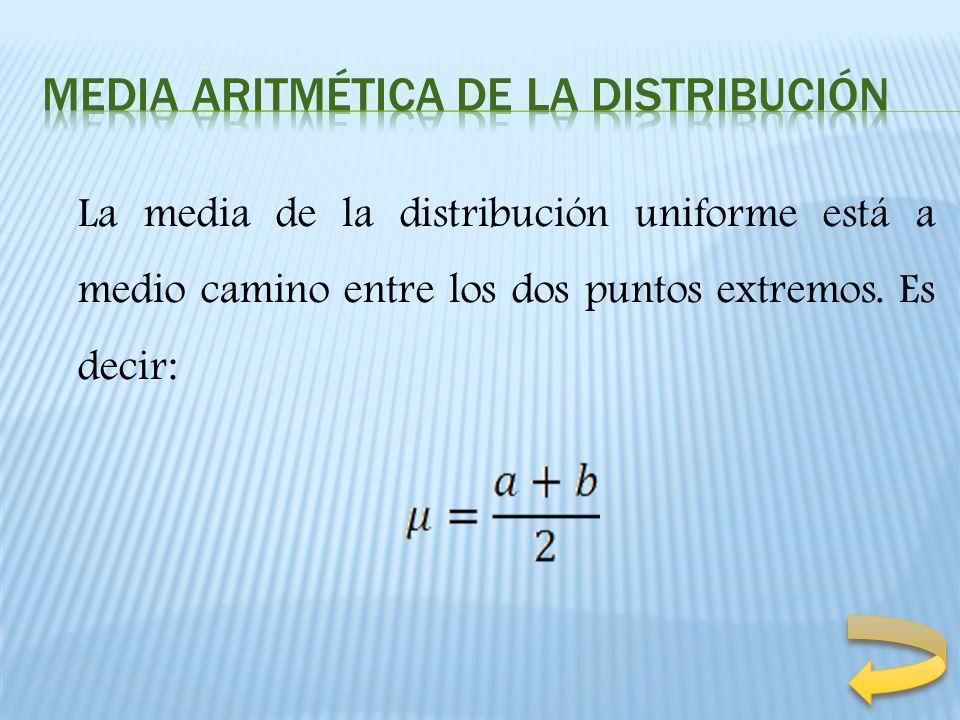 La media de la distribución uniforme está a medio camino entre los dos puntos extremos. Es decir: