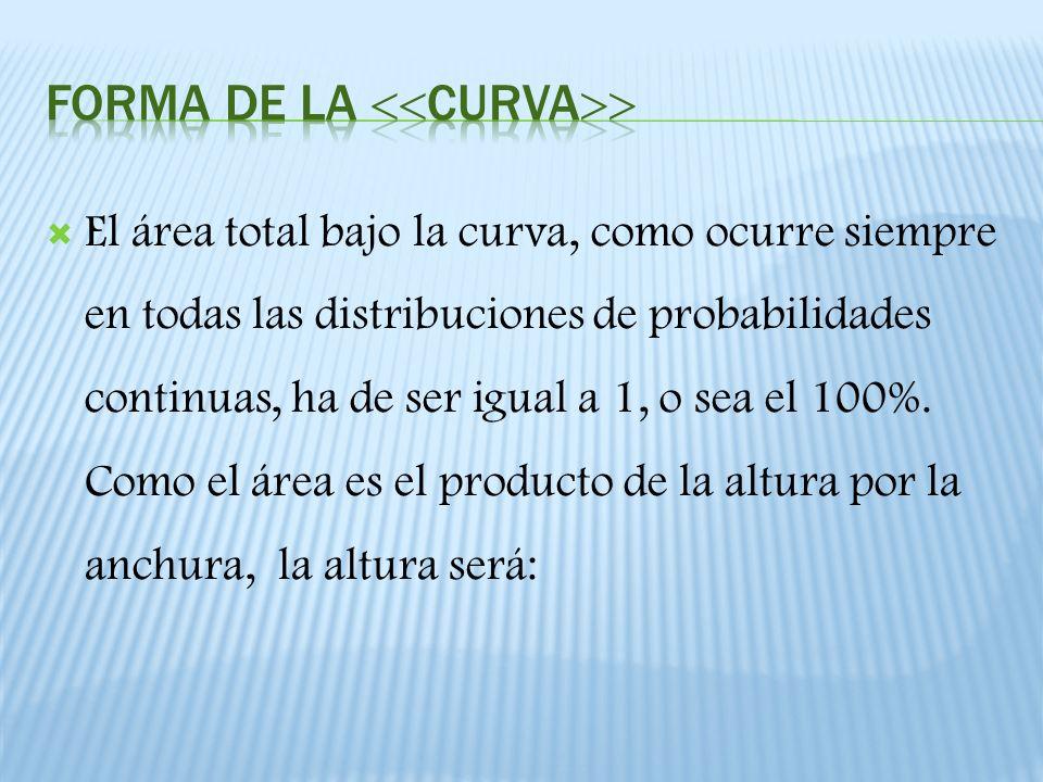 El área total bajo la curva, como ocurre siempre en todas las distribuciones de probabilidades continuas, ha de ser igual a 1, o sea el 100%. Como el