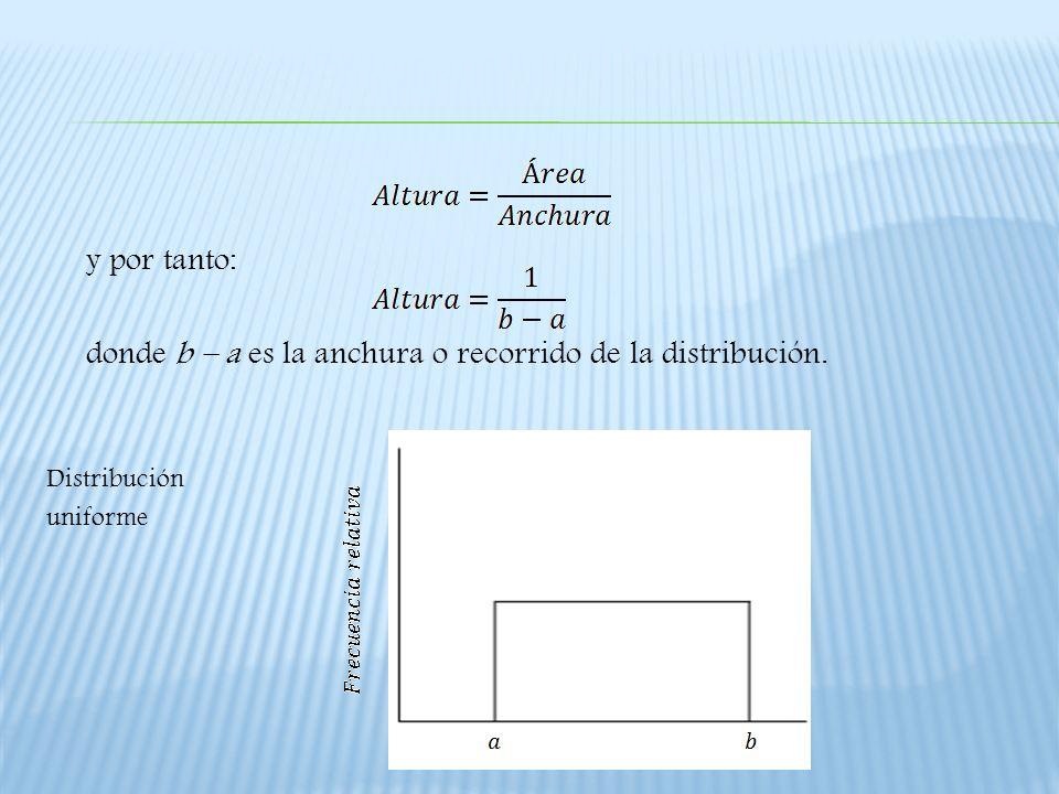 y por tanto: donde b – a es la anchura o recorrido de la distribución. Distribución uniforme