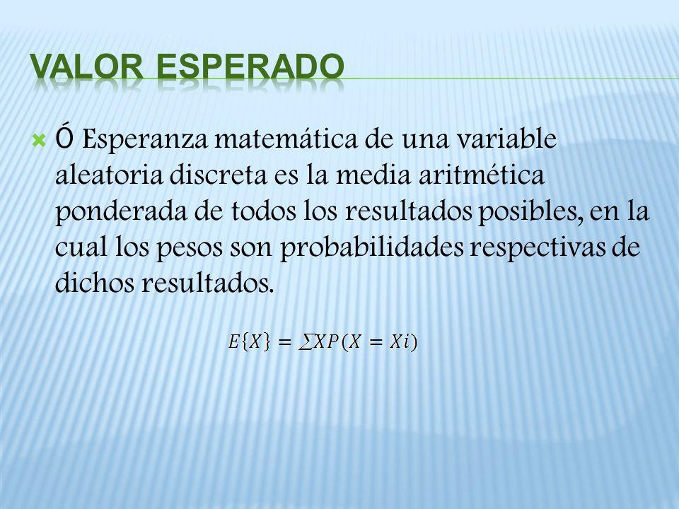 Ó Esperanza matemática de una variable aleatoria discreta es la media aritmética ponderada de todos los resultados posibles, en la cual los pesos son