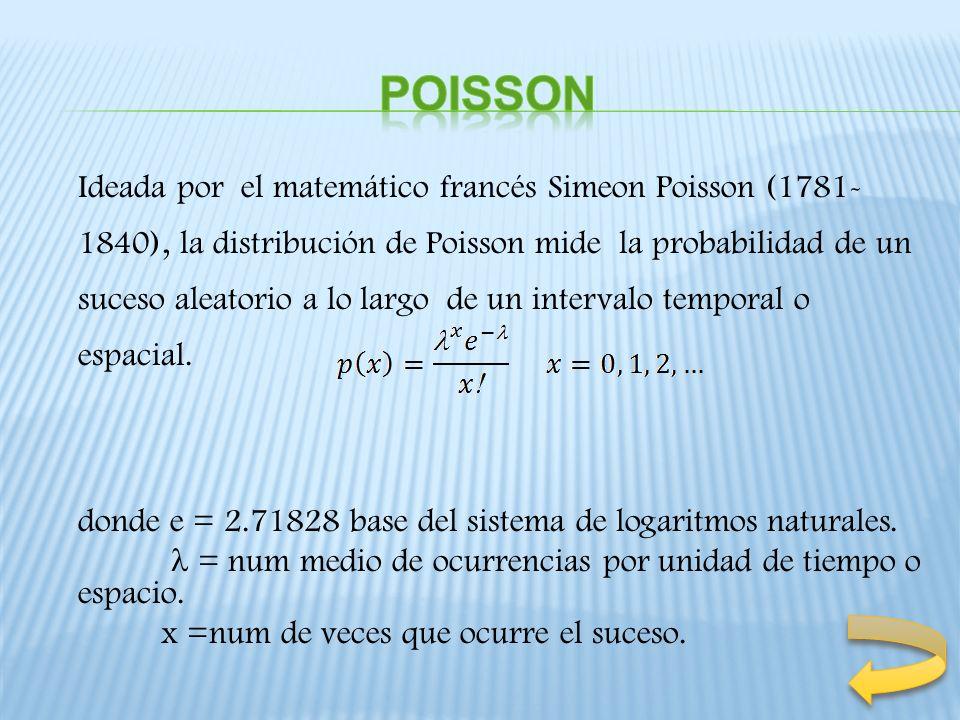 Ideada por el matemático francés Simeon Poisson (1781- 1840), la distribución de Poisson mide la probabilidad de un suceso aleatorio a lo largo de un