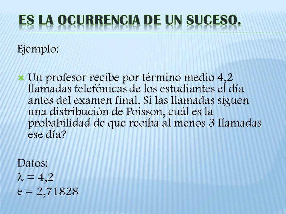 Ejemplo: Un profesor recibe por término medio 4,2 llamadas telefónicas de los estudiantes el día antes del examen final. Si las llamadas siguen una di