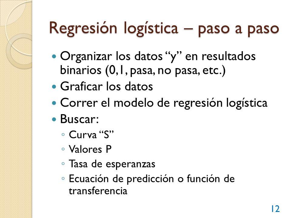Regresión logística – paso a paso Organizar los datos y en resultados binarios (0,1, pasa, no pasa, etc.) Graficar los datos Correr el modelo de regre