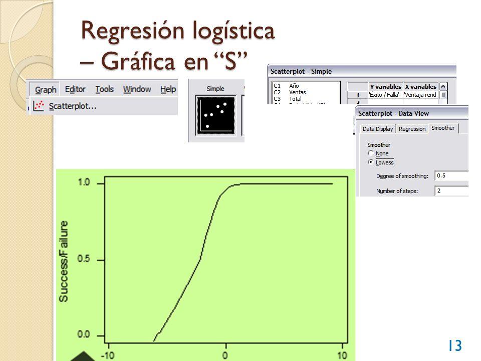 Regresión logística – Gráfica en S 13