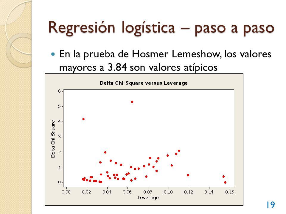 Regresión logística – paso a paso En la prueba de Hosmer Lemeshow, los valores mayores a 3.84 son valores atípicos 19