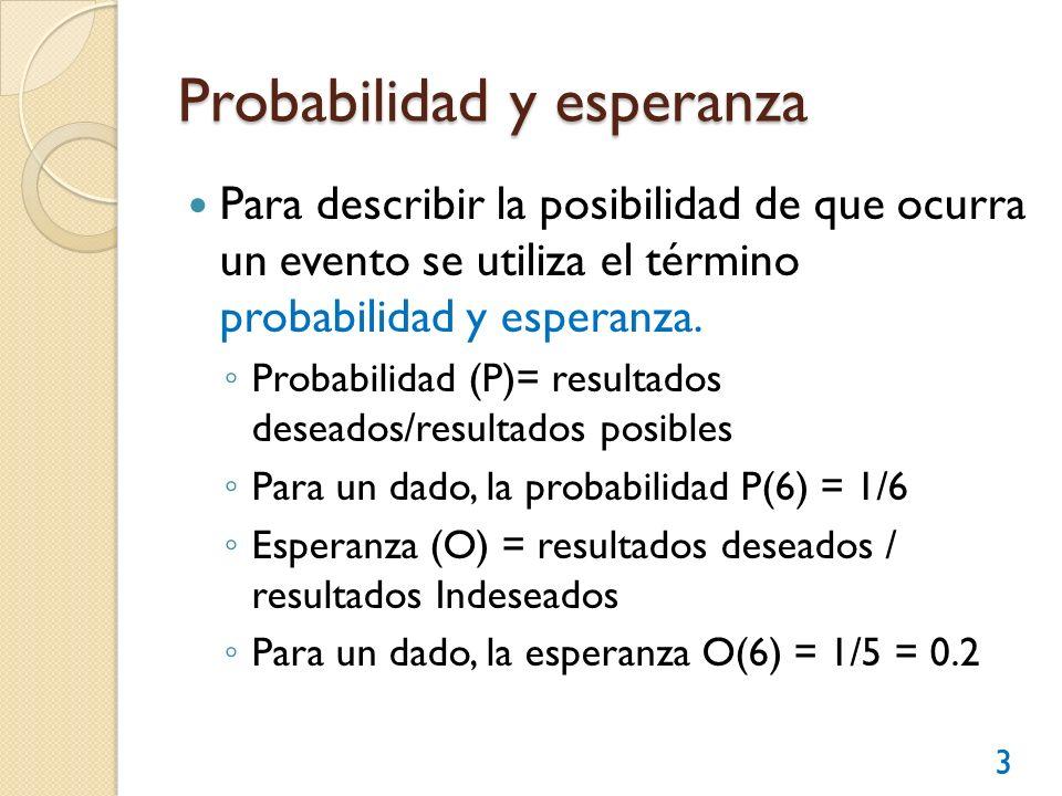 Probabilidad y esperanza Para describir la posibilidad de que ocurra un evento se utiliza el término probabilidad y esperanza. Probabilidad (P)= resul