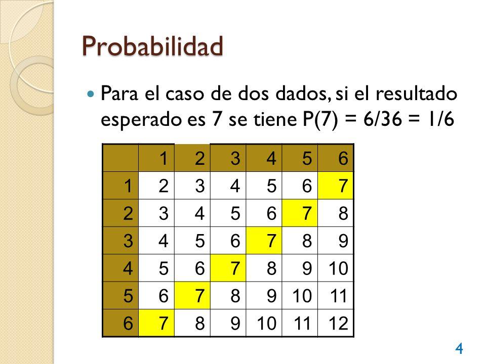 Probabilidad Para el caso de dos dados, si el resultado esperado es 7 se tiene P(7) = 6/36 = 1/6 4 123456 1234567 2345678 3456789 45678910 56789 11 67