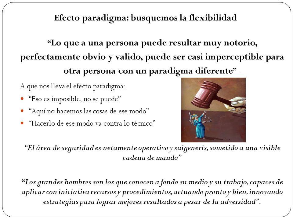 Efecto paradigma: busquemos la flexibilidad Lo que a una persona puede resultar muy notorio, perfectamente obvio y valido, puede ser casi imperceptibl