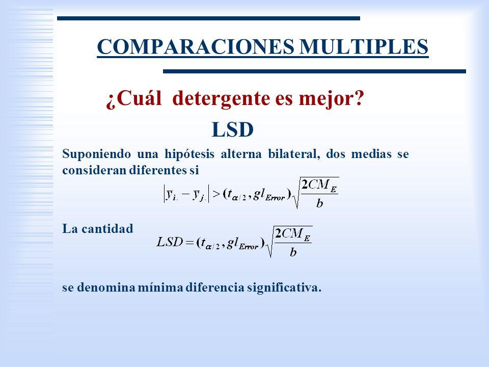 COMPARACIONES MULTIPLES ¿Cuál detergente es mejor? LSD Suponiendo una hipótesis alterna bilateral, dos medias se consideran diferentes si La cantidad