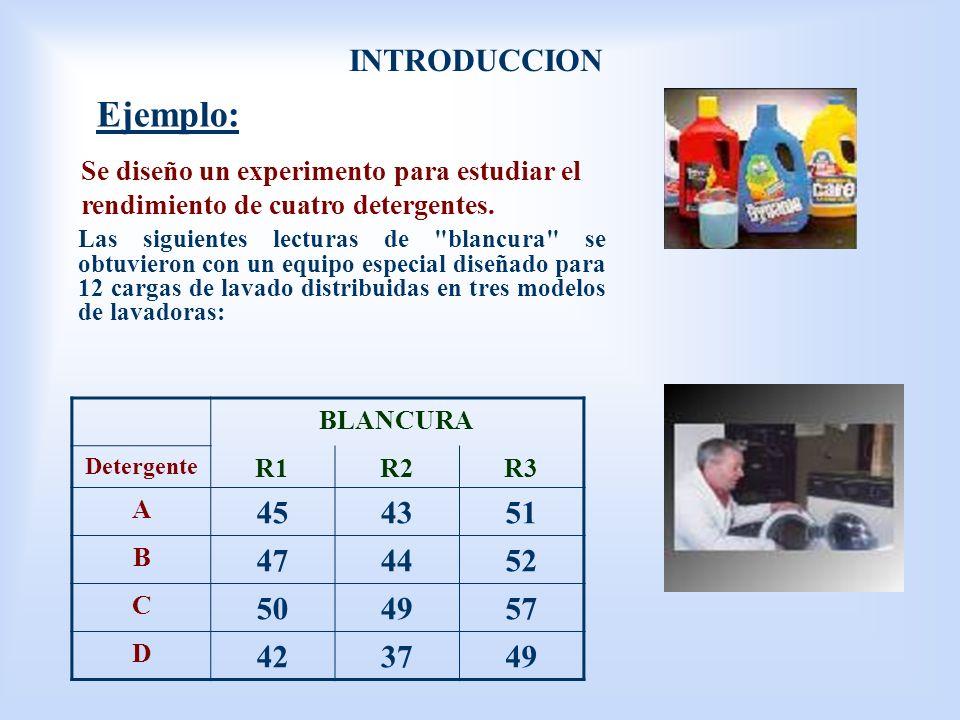 Variable de respuesta: Blancura Factor controlado: Tipo de detergente Hipótesis: Ho: no hay efecto del tipo de detergente en la blancura de la ropa Ha: si hay efecto del tipo de detergente en la blancura de la ropa