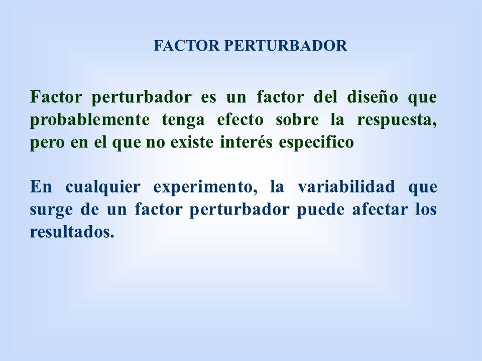 Factor perturbador es un factor del diseño que probablemente tenga efecto sobre la respuesta, pero en el que no existe interés especifico En cualquier