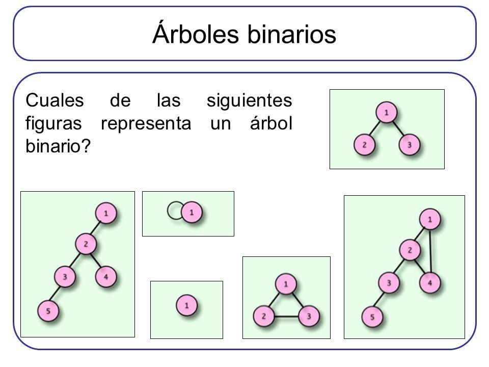 Árboles binarios Cuales de las siguientes figuras representa un árbol binario?