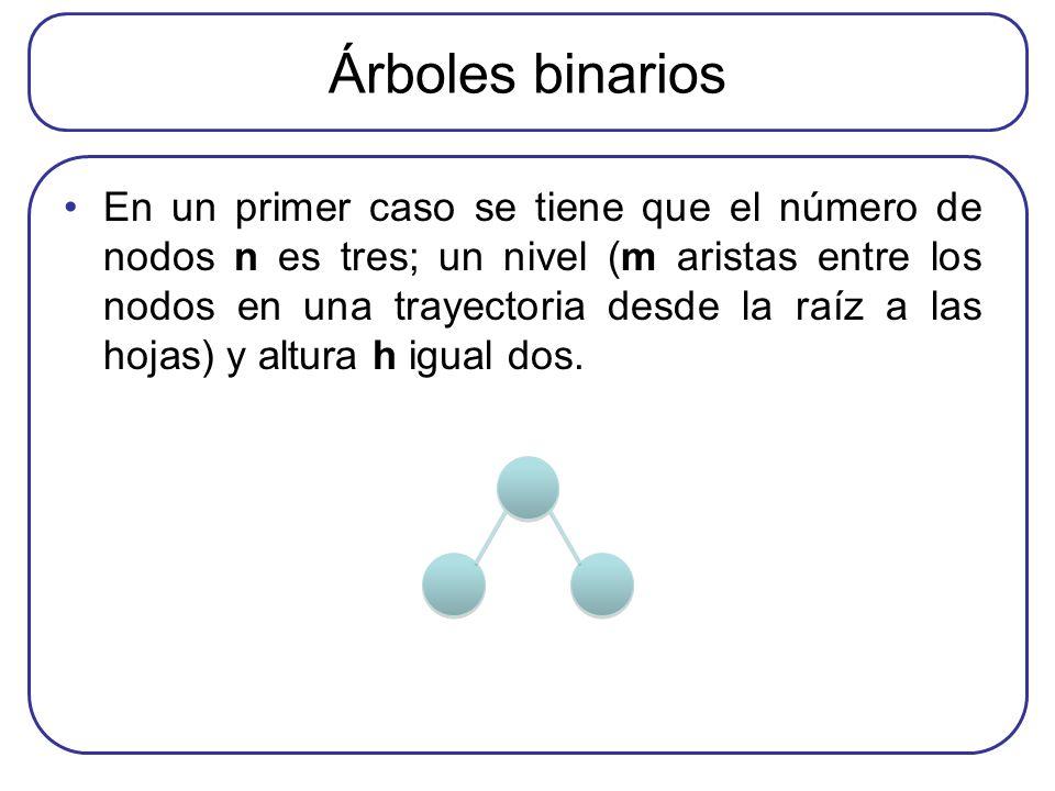 Árboles binarios En un primer caso se tiene que el número de nodos n es tres; un nivel (m aristas entre los nodos en una trayectoria desde la raíz a l