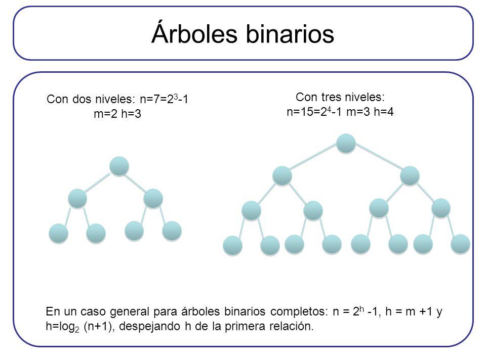 Árboles binarios Con dos niveles: n=7=2 3 -1 m=2 h=3 Con tres niveles: n=15=2 4 -1 m=3 h=4 En un caso general para árboles binarios completos: n = 2 h