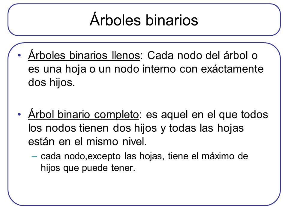 Árboles binarios Árboles binarios llenos: Cada nodo del árbol o es una hoja o un nodo interno con exáctamente dos hijos. Árbol binario completo: es aq
