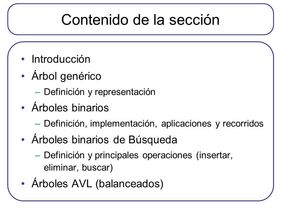 Contenido de la sección Introducción Árbol genérico –Definición y representación Árboles binarios –Definición, implementación, aplicaciones y recorrid