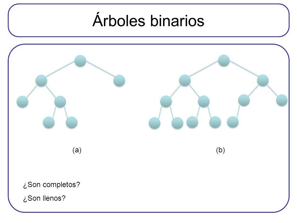 Árboles binarios ¿Son completos? ¿Son llenos? (a)(b)