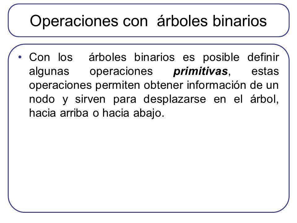Operaciones con árboles binarios Con los árboles binarios es posible definir algunas operaciones primitivas, estas operaciones permiten obtener inform