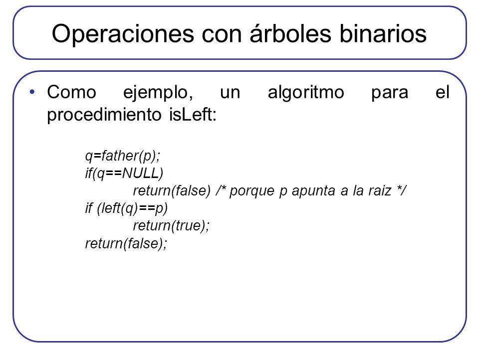 Operaciones con árboles binarios Como ejemplo, un algoritmo para el procedimiento isLeft: q=father(p); if(q==NULL) return(false) /* porque p apunta a