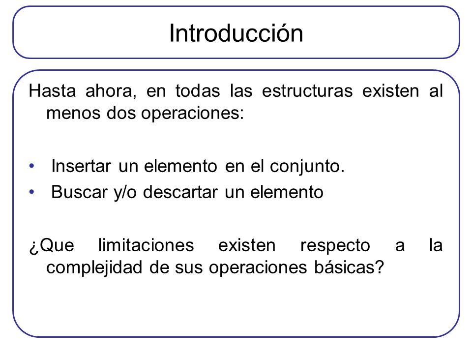 Introducción Hasta ahora, en todas las estructuras existen al menos dos operaciones: Insertar un elemento en el conjunto. Buscar y/o descartar un elem