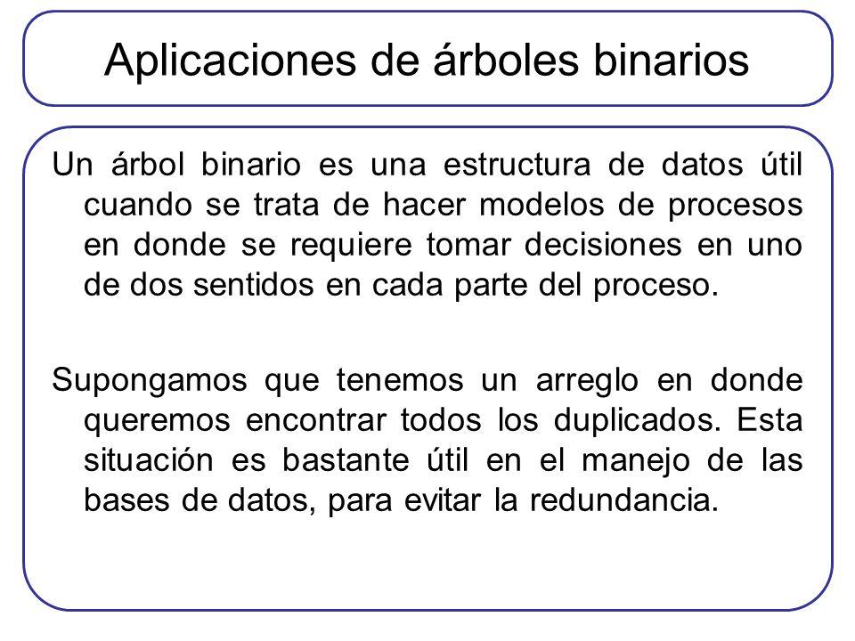 Aplicaciones de árboles binarios Un árbol binario es una estructura de datos útil cuando se trata de hacer modelos de procesos en donde se requiere to