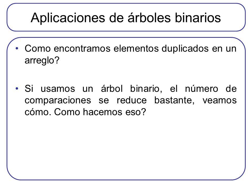 Aplicaciones de árboles binarios Como encontramos elementos duplicados en un arreglo? Si usamos un árbol binario, el número de comparaciones se reduce
