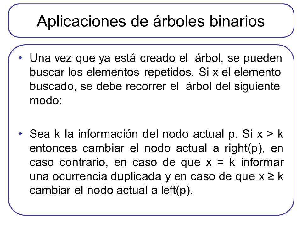 Aplicaciones de árboles binarios Una vez que ya está creado el árbol, se pueden buscar los elementos repetidos. Si x el elemento buscado, se debe reco