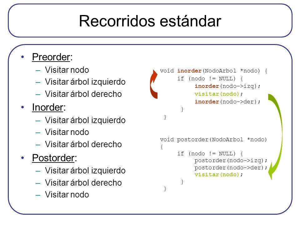 Recorridos estándar Preorder: –Visitar nodo –Visitar árbol izquierdo –Visitar árbol derecho Inorder: –Visitar árbol izquierdo –Visitar nodo –Visitar á