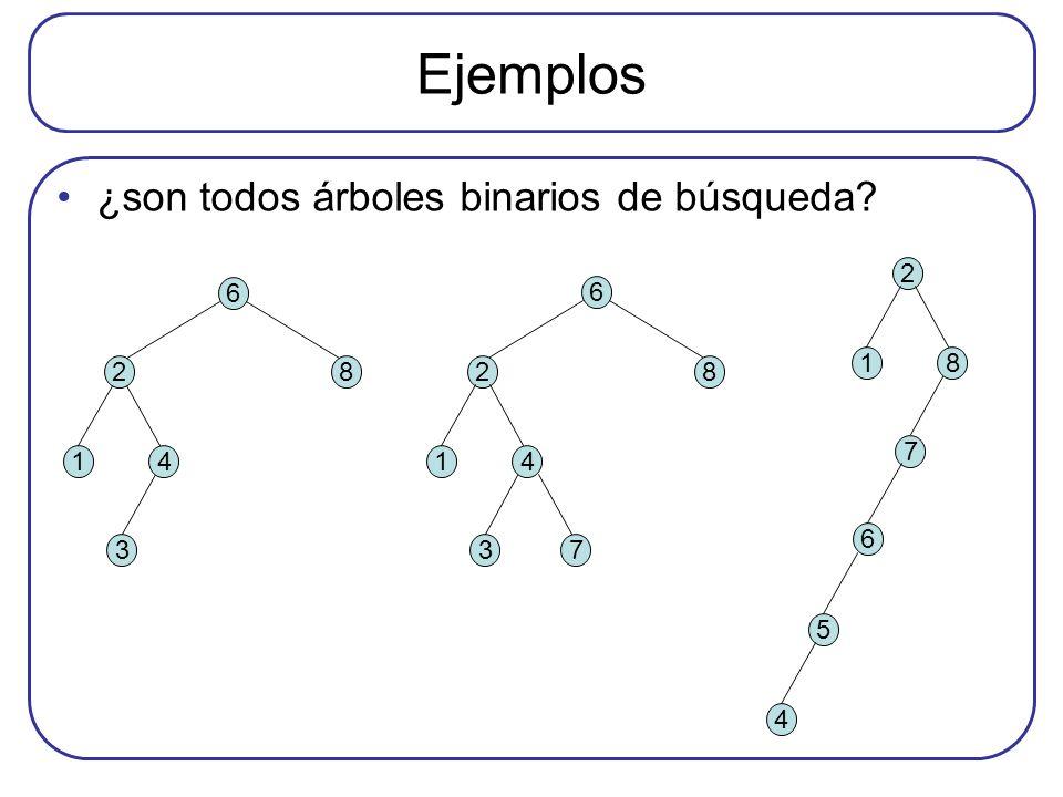 Ejemplos ¿son todos árboles binarios de búsqueda? 6 28 3 14 6 28 3 14 7 2 7 18 6 5 4