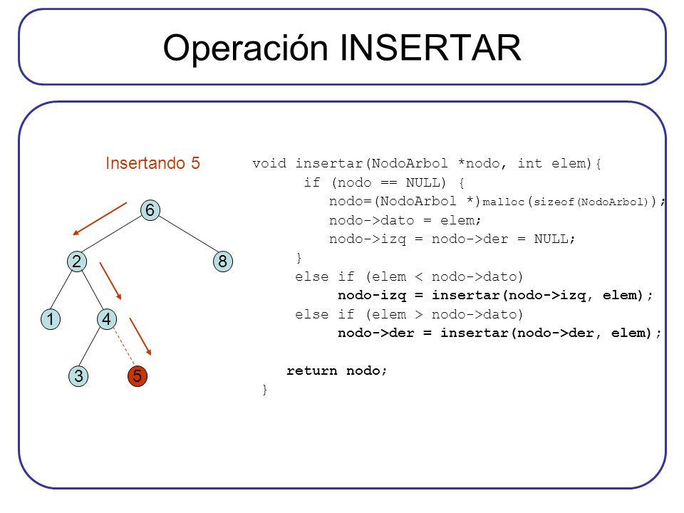 Operación INSERTAR void insertar(NodoArbol *nodo, int elem){ if (nodo == NULL) { nodo=(NodoArbol *) malloc ( sizeof(NodoArbol) ); nodo->dato = elem; n