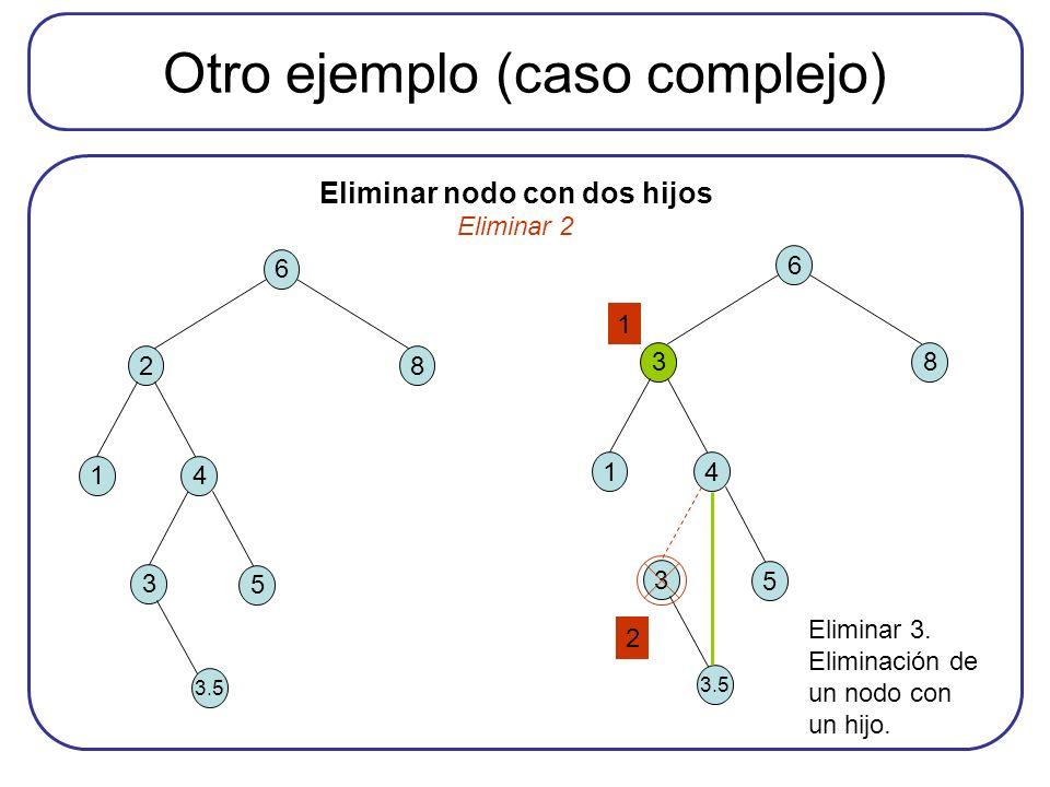 Otro ejemplo (caso complejo) 6 28 3 14 5 3.5 Eliminar nodo con dos hijos Eliminar 2 6 38 3 14 5 3.5 1 2 Eliminar 3. Eliminación de un nodo con un hijo