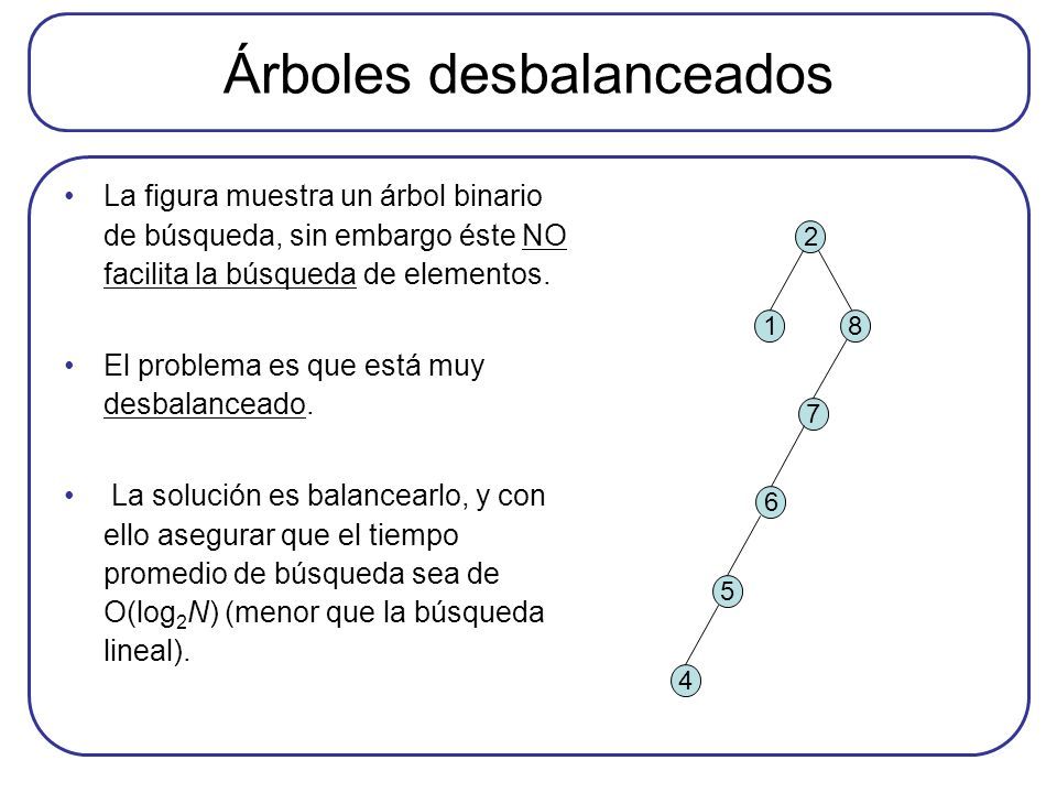 Árboles desbalanceados La figura muestra un árbol binario de búsqueda, sin embargo éste NO facilita la búsqueda de elementos. El problema es que está