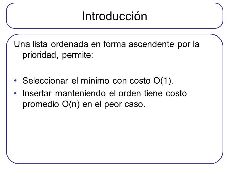 Introducción Una lista ordenada en forma ascendente por la prioridad, permite: Seleccionar el mínimo con costo O(1). Insertar manteniendo el orden tie