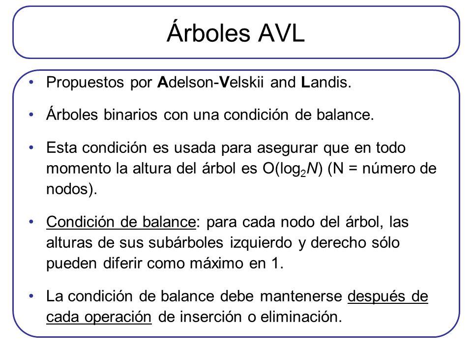 Árboles AVL Propuestos por Adelson-Velskii and Landis. Árboles binarios con una condición de balance. Esta condición es usada para asegurar que en tod