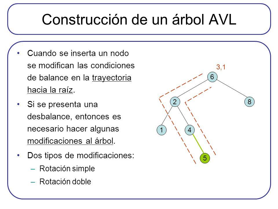 Construcción de un árbol AVL Cuando se inserta un nodo se modifican las condiciones de balance en la trayectoria hacia la raíz. Si se presenta una des