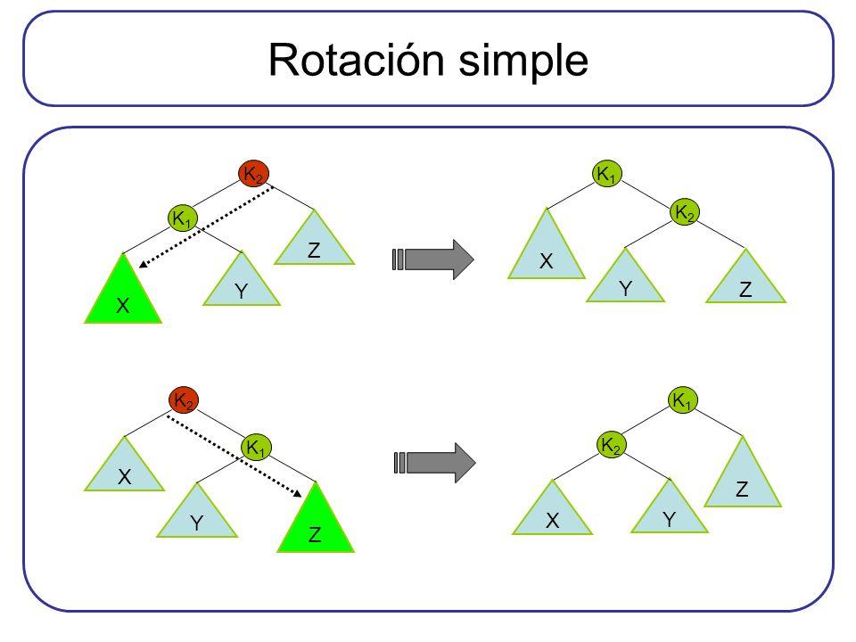 Rotación simple X K1K1 K2K2 Y Z X K1K1 K2K2 Y Z Z K1K1 K2K2 Y X K2K2 K1K1 Y Z X
