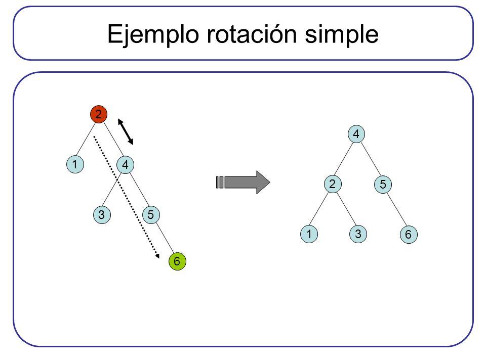 Ejemplo rotación simple 4 2 5 6 13 2 1 4 3 6 5