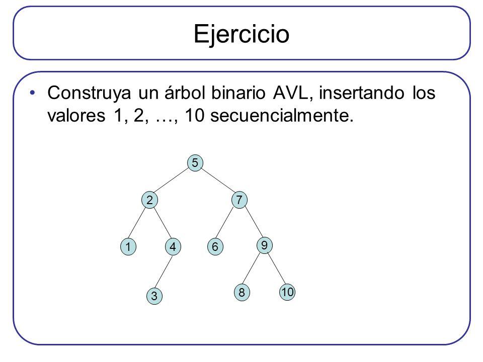 Ejercicio Construya un árbol binario AVL, insertando los valores 1, 2, …, 10 secuencialmente. 27 14 3 5 9 8 10 6